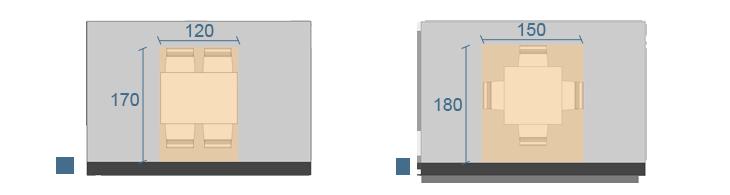 Forma, dimensioni e posizionamento di un tavolo - ARREDACLICK