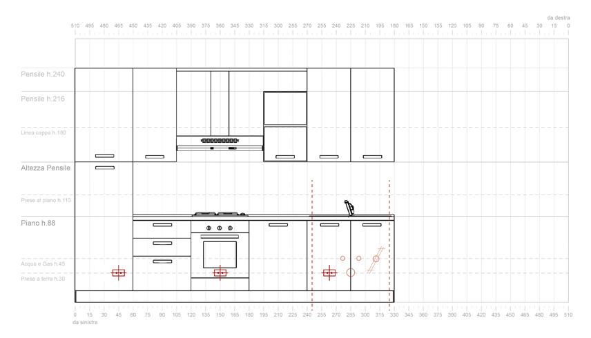 guida impianti e rivestimenti cucina - arredaclick - Dimensioni Lavelli Cucina