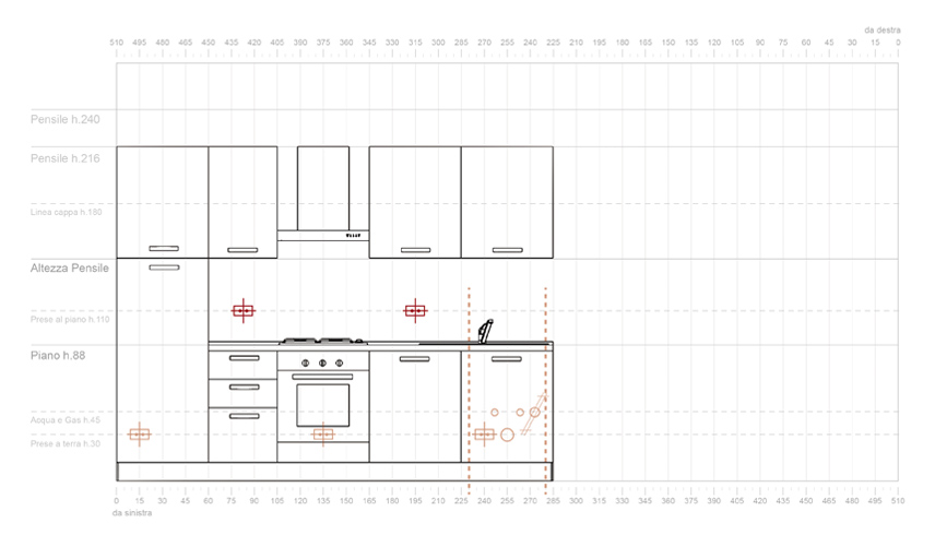 Kitchen top sockets scheme