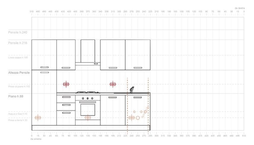 Kitchen top sockets scheme