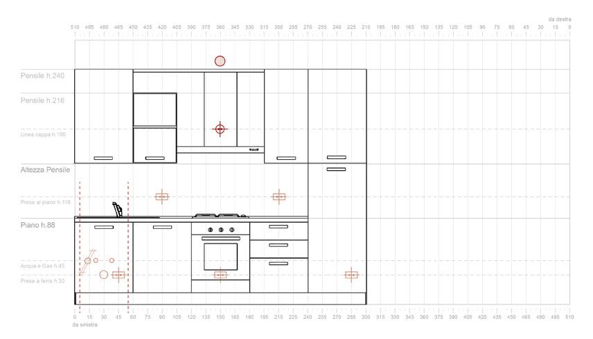 Guida impianti e rivestimenti cucina arredaclick - Foro cappa cucina ...