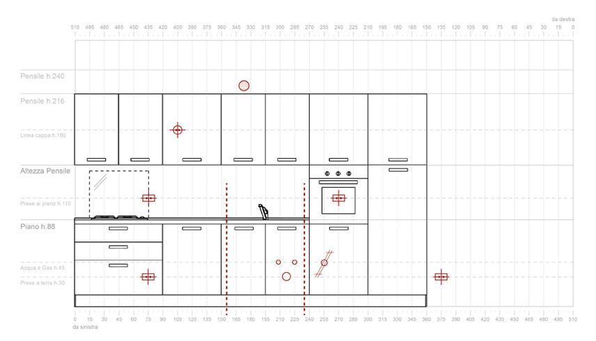 Kitchen fixtures scheme