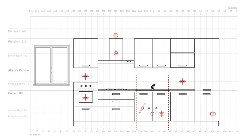 Kitchen fixtures scheme