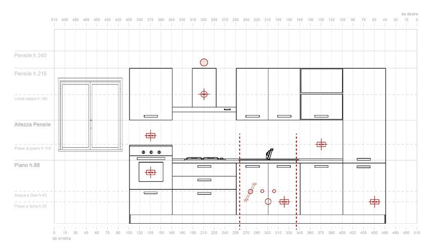 Guida impianti e rivestimenti cucina arredaclick - Altezza di una finestra ...