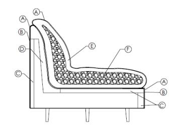 Schema imbottitura divano Avarit di Bonaldo