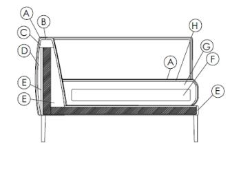 Schema imbottitura divano Coral di Bonaldo