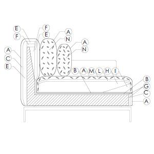 Schema imbottitura divano Colors di Bonaldo