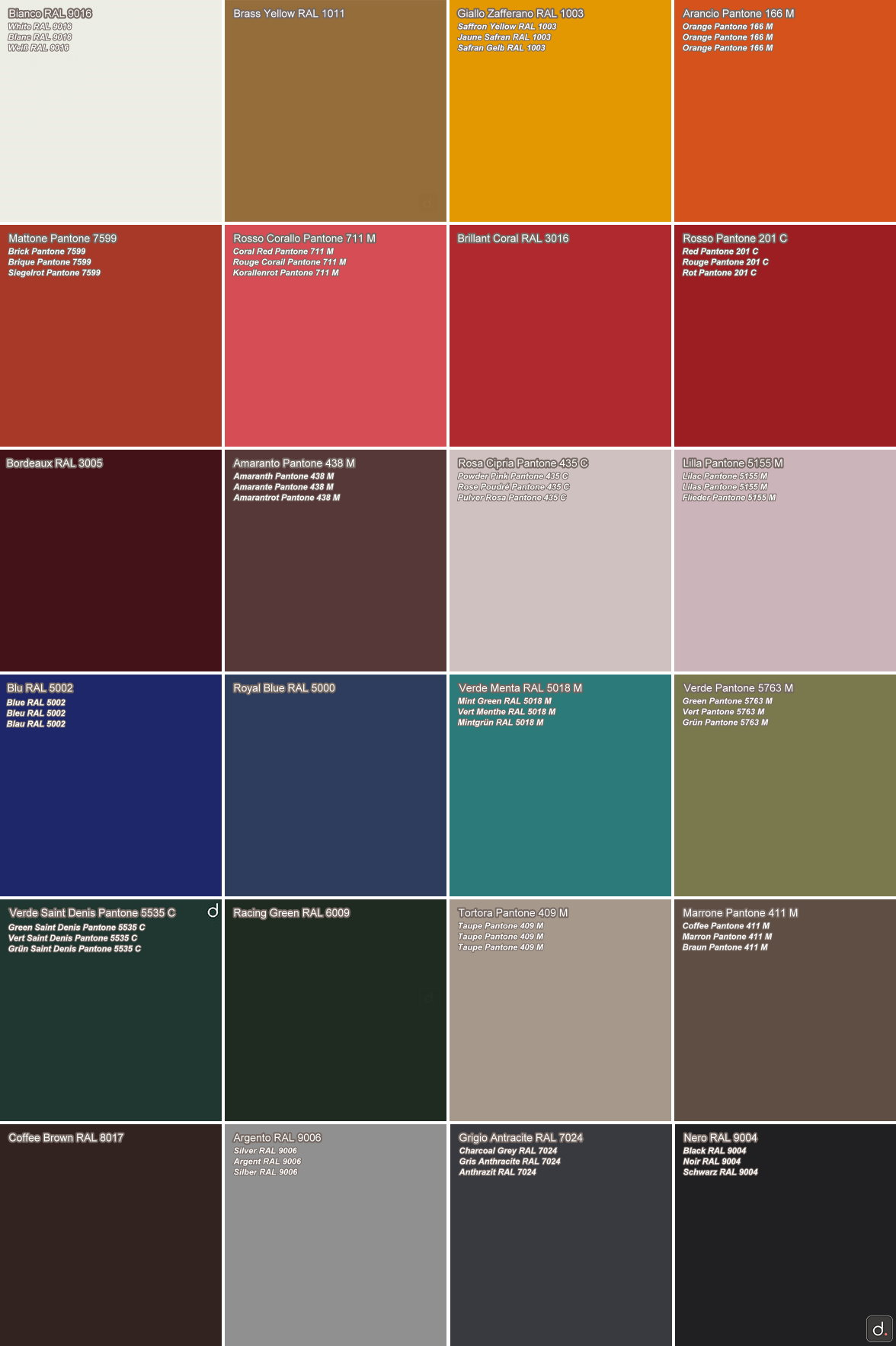 ral in pantone munsell color charts choice image chart example ideas munsell color chart. Black Bedroom Furniture Sets. Home Design Ideas