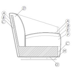 Bodo by Bonaldo, armchair padding scheme