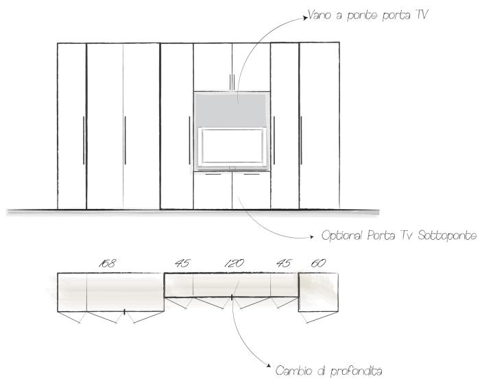 Arredaclick blog 2 idee per arredare una camera lunga e for Armadio camera letto misure standard
