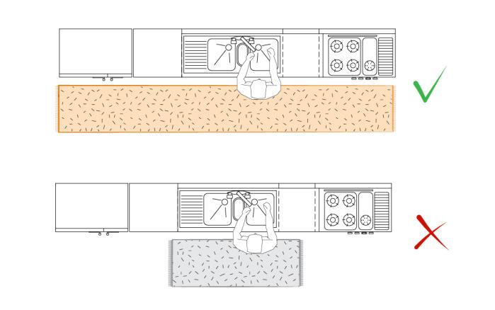 Arredaclick blog come posizionare un tappeto in salotto - Tappeto da cucina ...