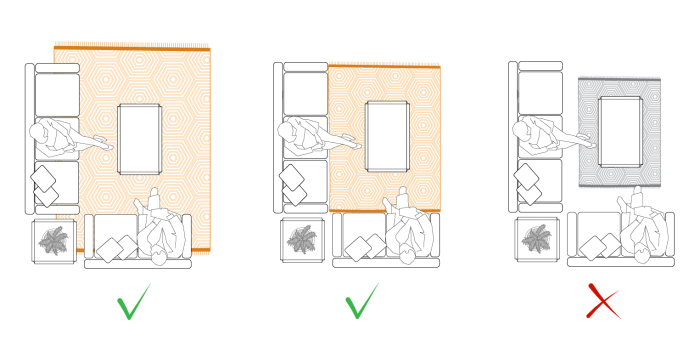 Idee come posizionare il tappeto in salotto sala da - Divano e tavolo da pranzo ...