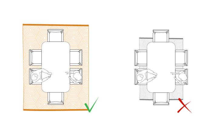 Arredaclick blog come posizionare un tappeto in salotto - Disposizione salotto sala pranzo ...