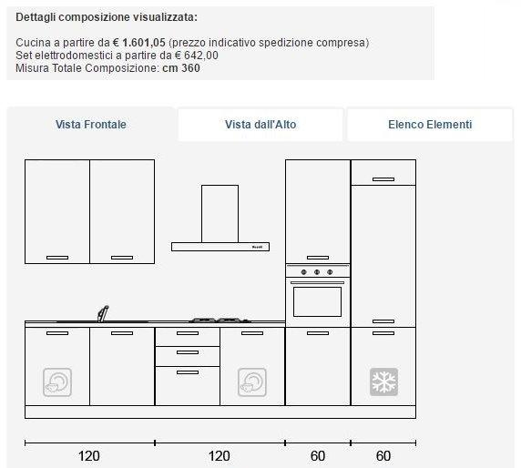 ARREDACLICK BLOG - 5 cucine componibili economiche  5 prezzi  3 motivi per ...