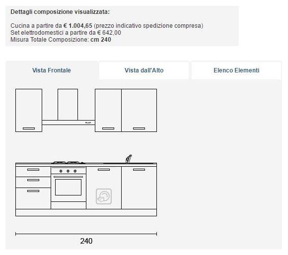 Idee 5 cucine componibili economiche 5 prezzi 3 - Cucina 1000 euro ...