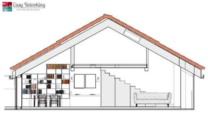 Esempio di progettazione di un attico