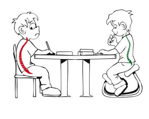 Arredaclick blog come scegliere la sedia ergonomica per for Sedie per studiare