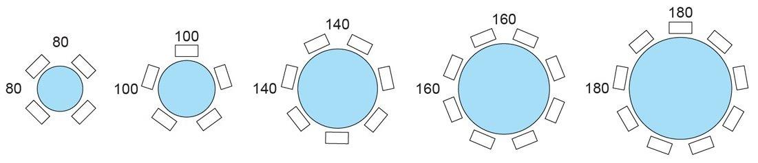 Idee tavolo rotondo 10 modelli per la sala da pranzo arredaclick - Dimensioni tavolo tondo 4 persone ...