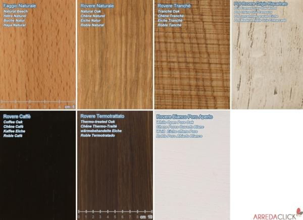 Idee tavolo da cucina resistente e pratico 3 il legno massello arredaclick - Tipi di legno per mobili ...